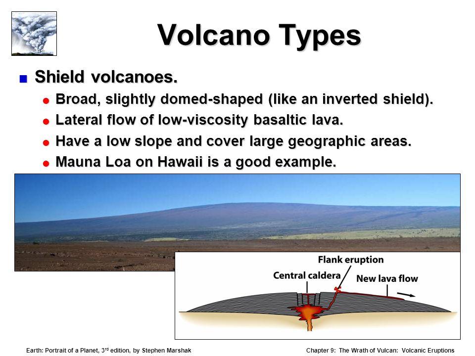 Volcano Types Shield volcanoes.