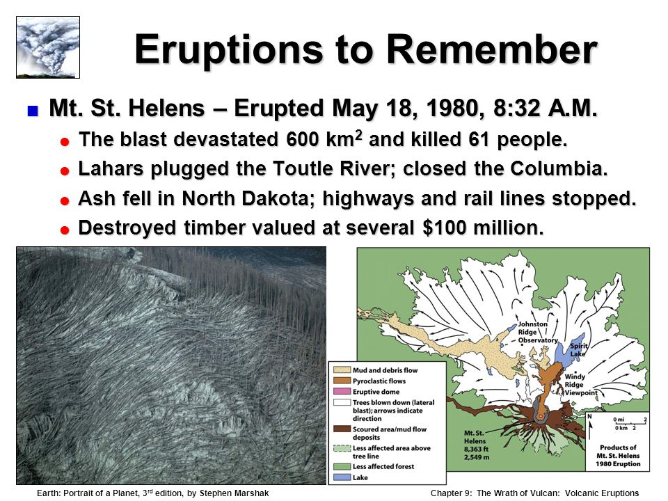 Eruptions to Remember Mt. St. Helens – Erupted May 18, 1980, 8:32 A.M.
