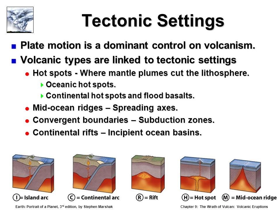 Tectonic Settings Plate motion is a dominant control on volcanism.