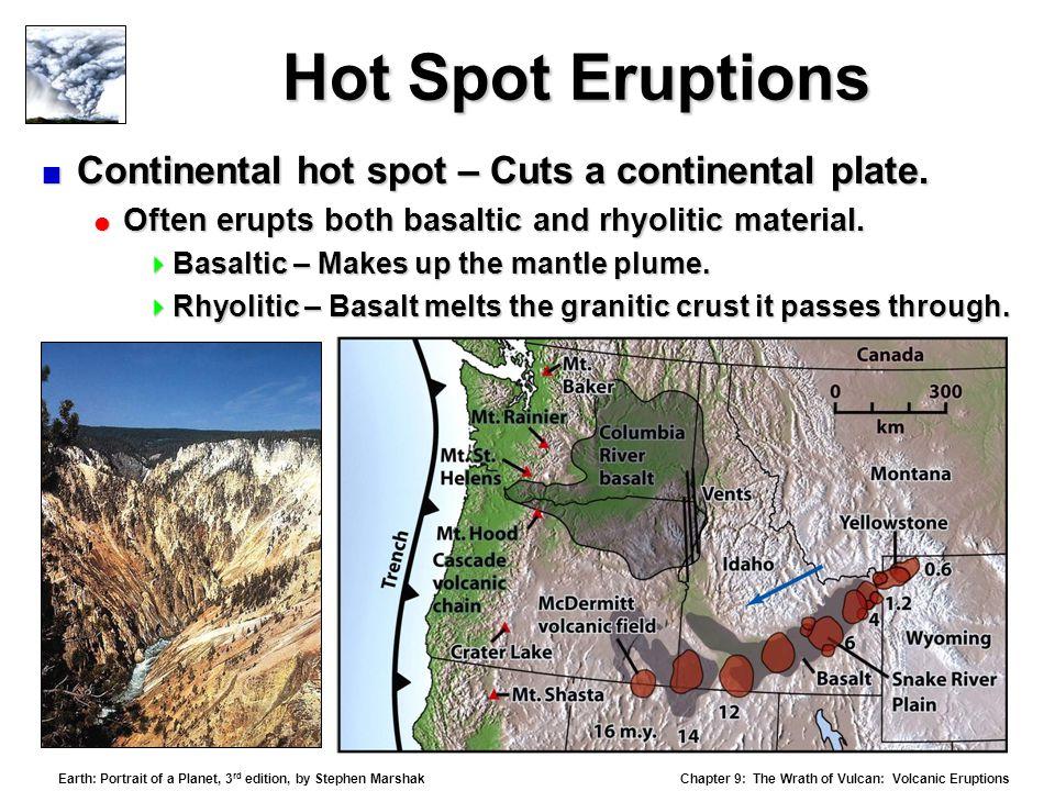 Hot Spot Eruptions Continental hot spot – Cuts a continental plate.