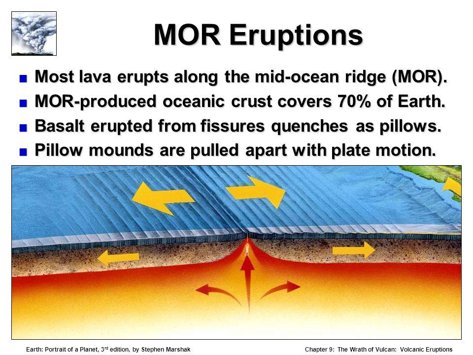 MOR Eruptions Most lava erupts along the mid-ocean ridge (MOR).