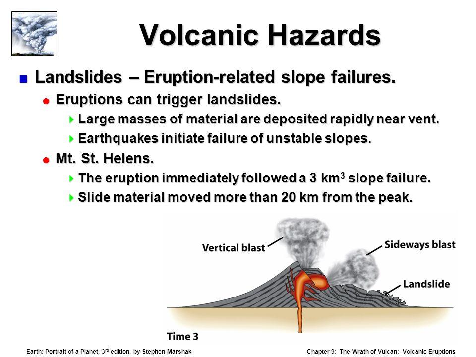 Volcanic Hazards Landslides – Eruption-related slope failures.