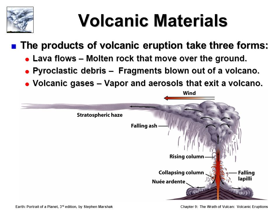 Volcanic Materials The products of volcanic eruption take three forms: