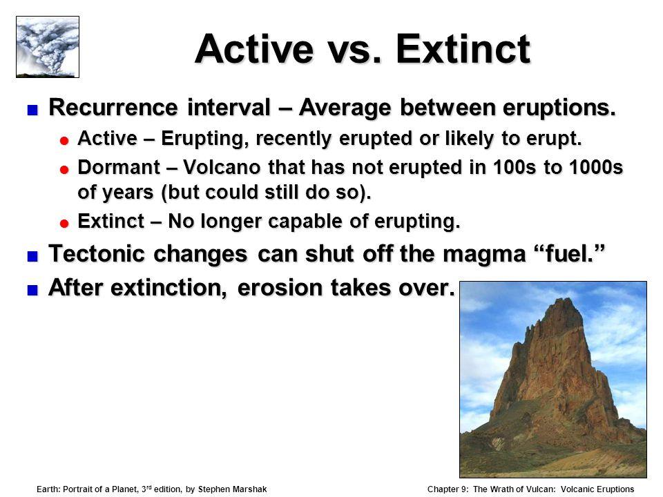 Active vs. Extinct Recurrence interval – Average between eruptions.