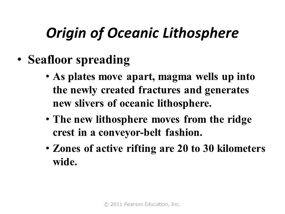 Origin of Oceanic Lithosphere