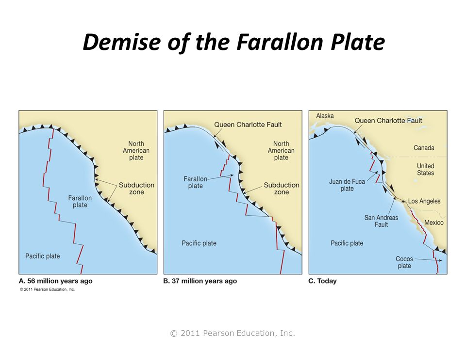 Demise of the Farallon Plate