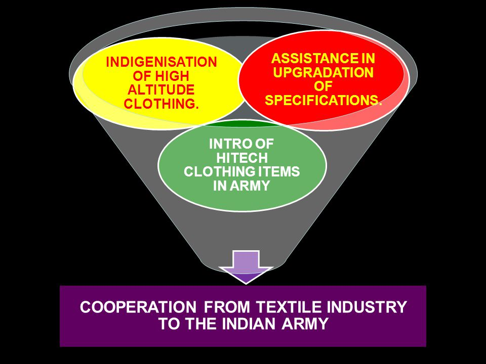 COOPERATION FROM TEXTILE INDUSTRY TO THE INDIAN ARMY