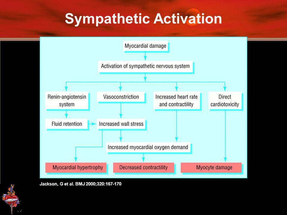 Sympathetic Activation