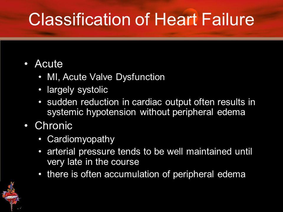 Classification of Heart Failure