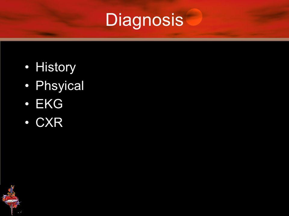 Diagnosis History Phsyical EKG CXR