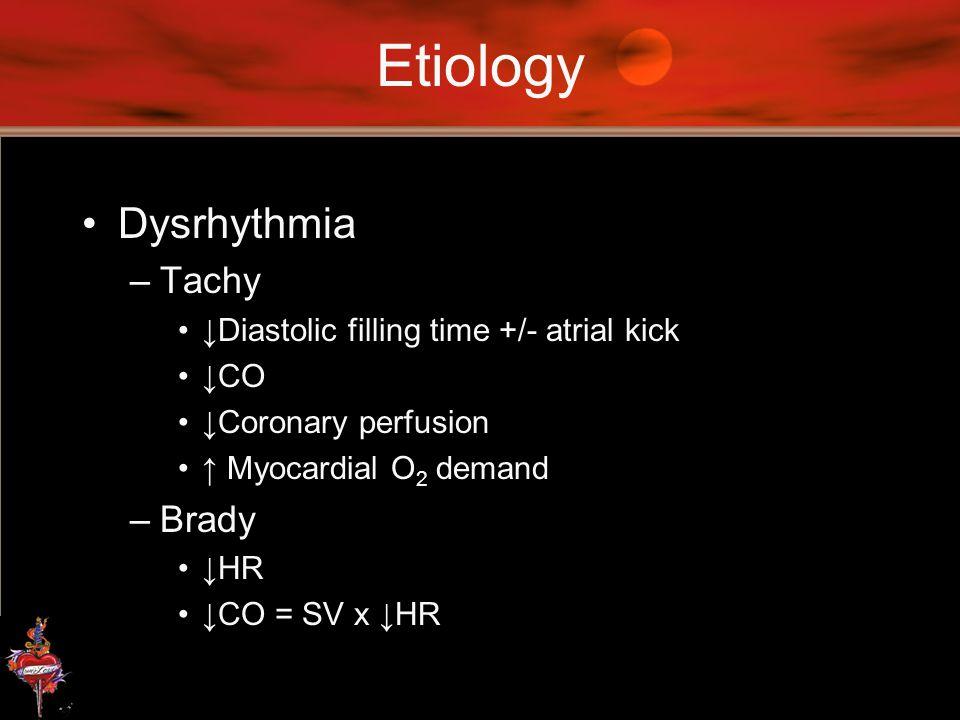 Etiology Dysrhythmia Tachy Brady