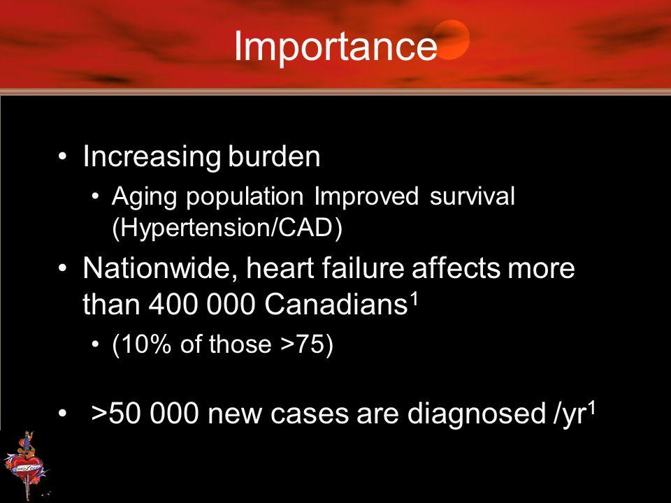 Importance Increasing burden