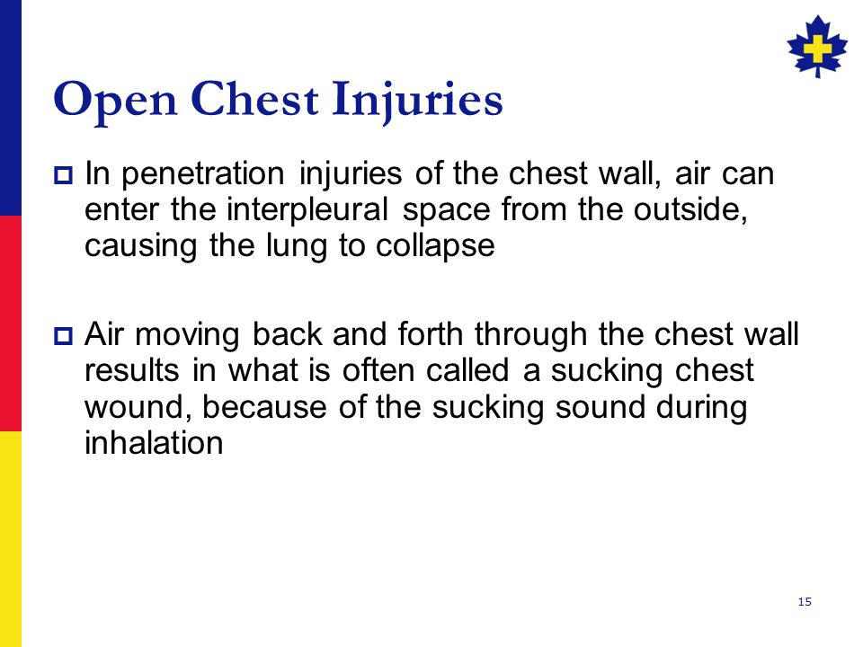 Open Chest Injuries In penetration injuries of the chest wall, air can enter the interpleural space from the outside, causing the lung to collapse.