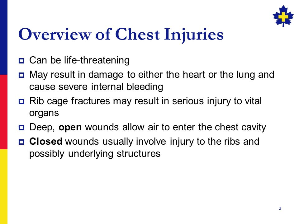 Overview of Chest Injuries