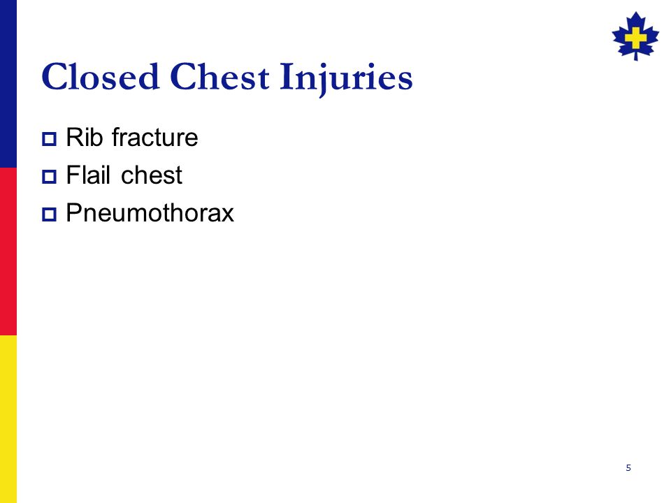 Closed Chest Injuries Rib fracture Flail chest Pneumothorax