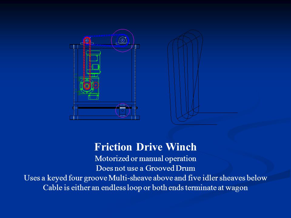 Friction Drive Winch Motorized or manual operation