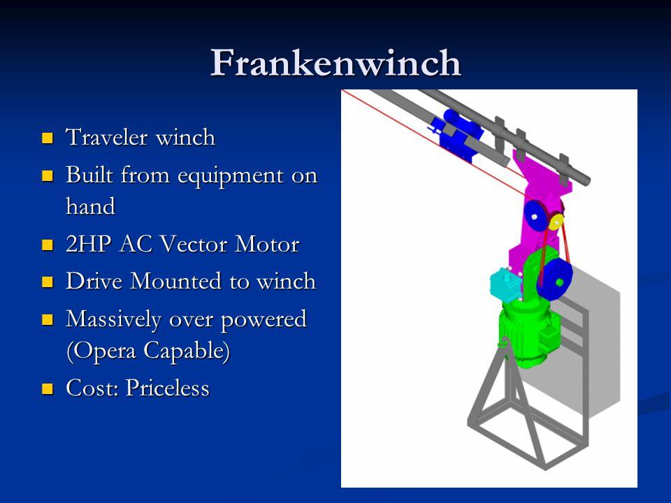 Frankenwinch Traveler winch Built from equipment on hand