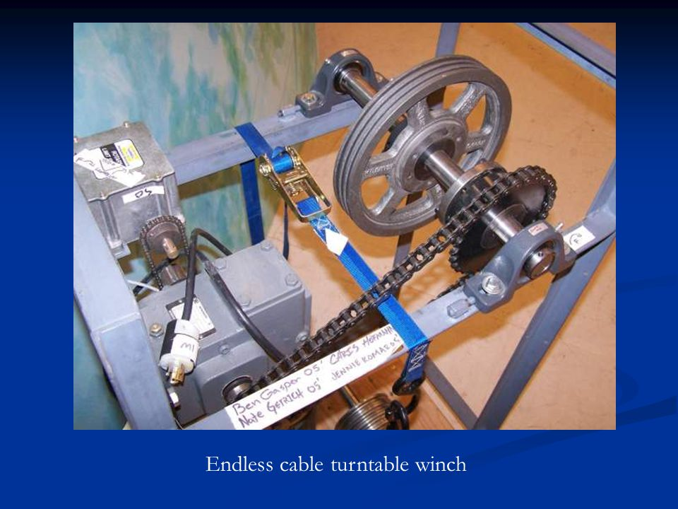 Endless cable turntable winch