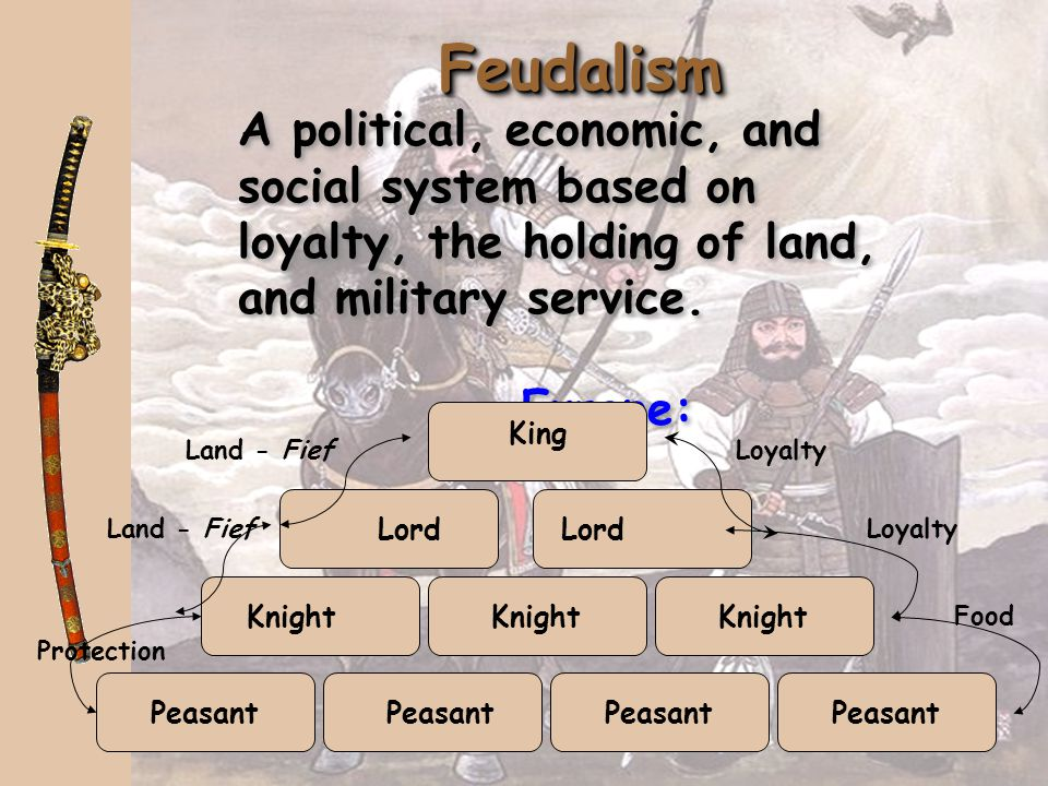 Feudalism A political, economic, and social system based on loyalty, the holding of land, and military service. Europe:
