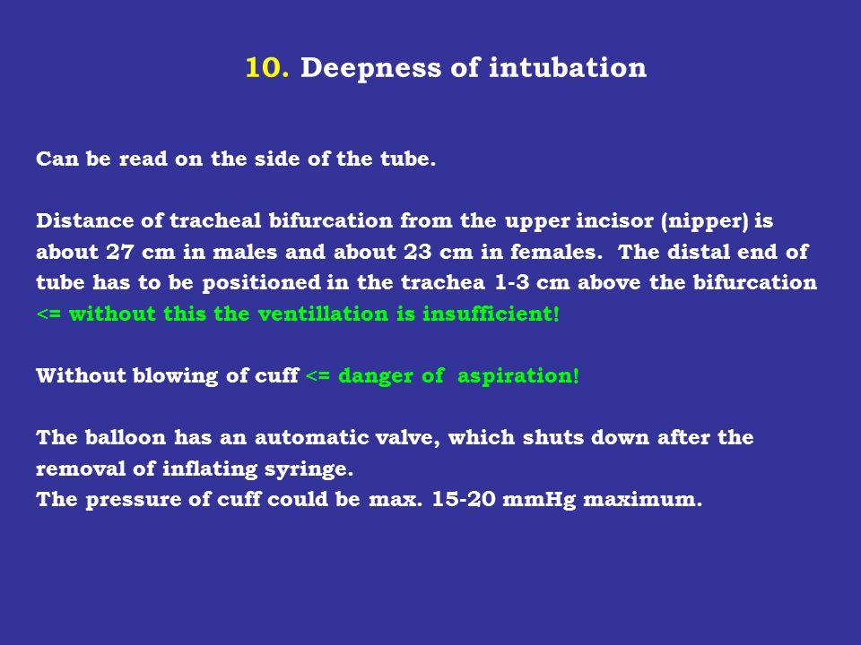 10. Deepness of intubation