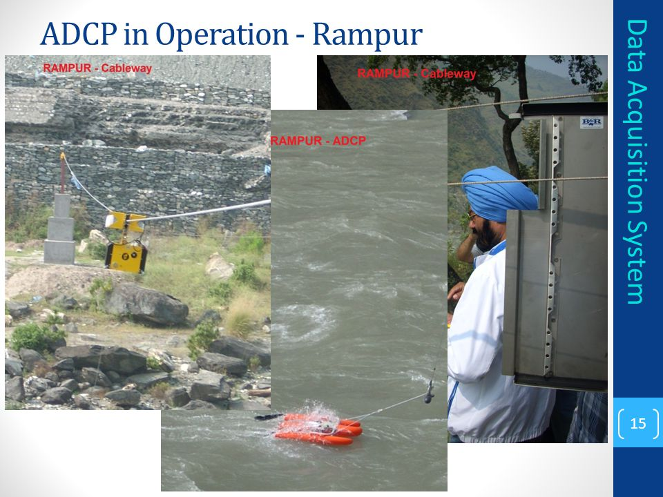 ADCP in Operation - Rampur