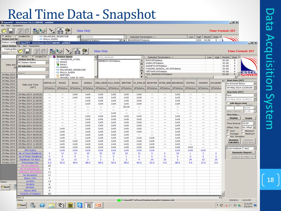 Real Time Data - Snapshot