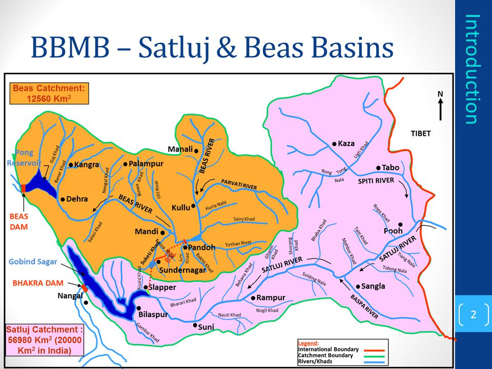 BBMB – Satluj & Beas Basins