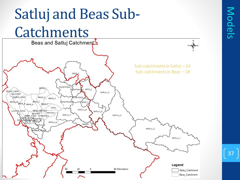 Satluj and Beas Sub-Catchments