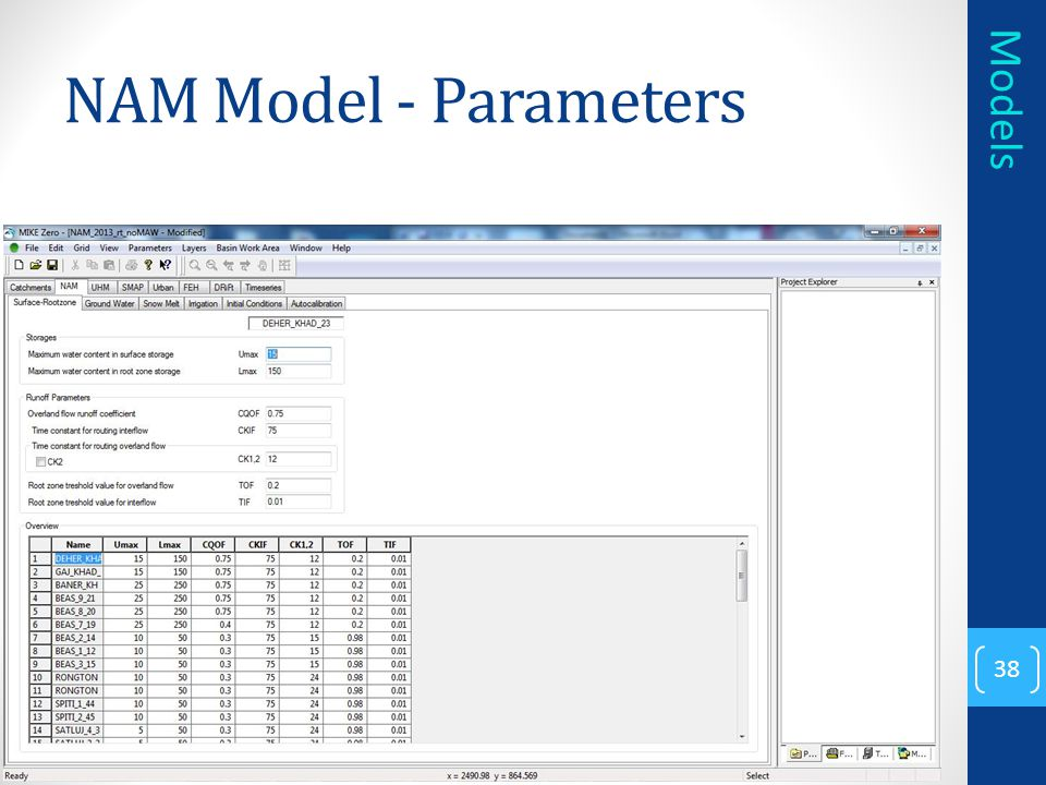 NAM Model - Parameters Models
