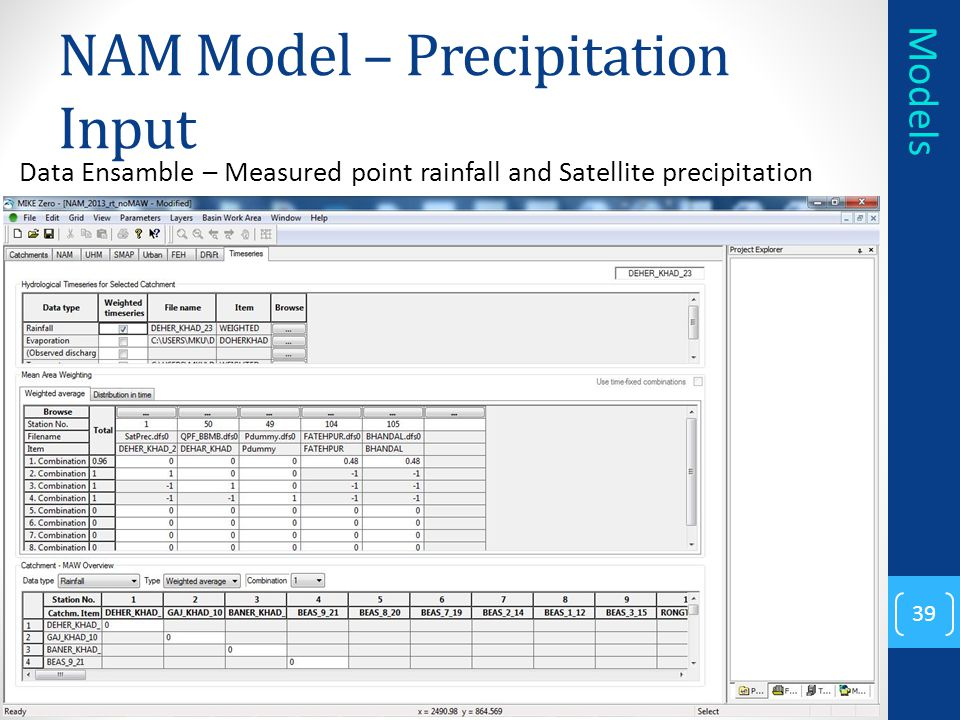 NAM Model – Precipitation Input