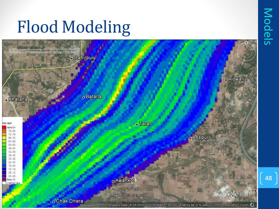 Flood Modeling Models