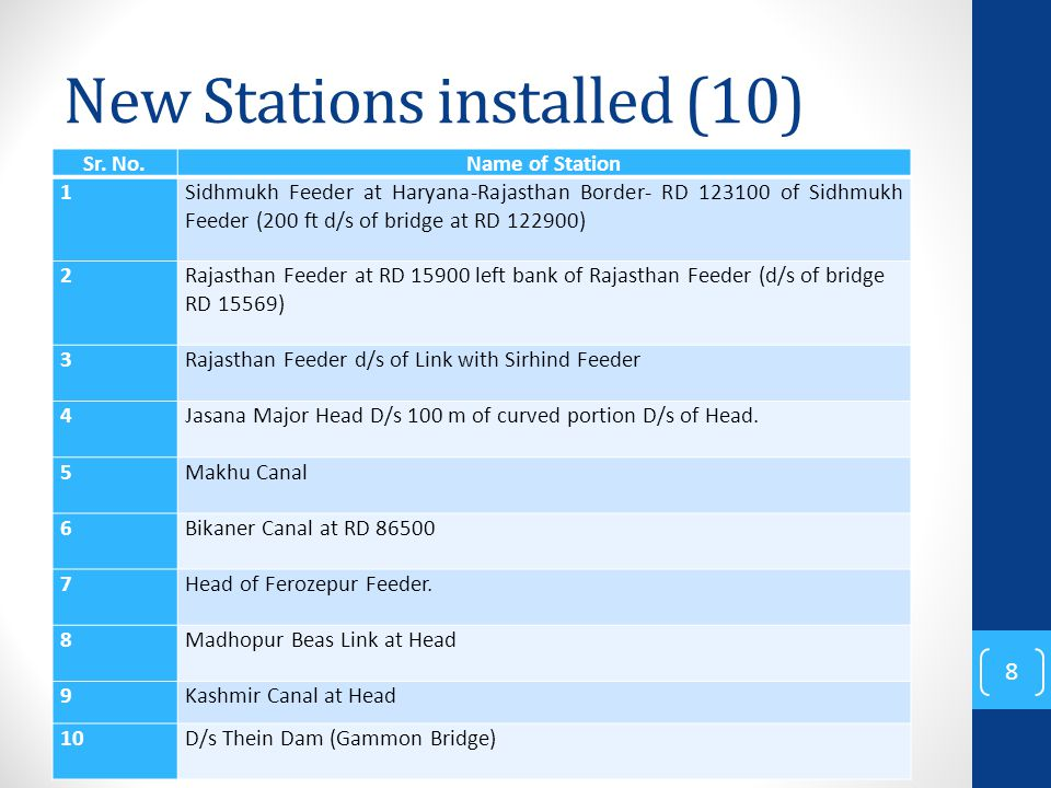 New Stations installed (10)