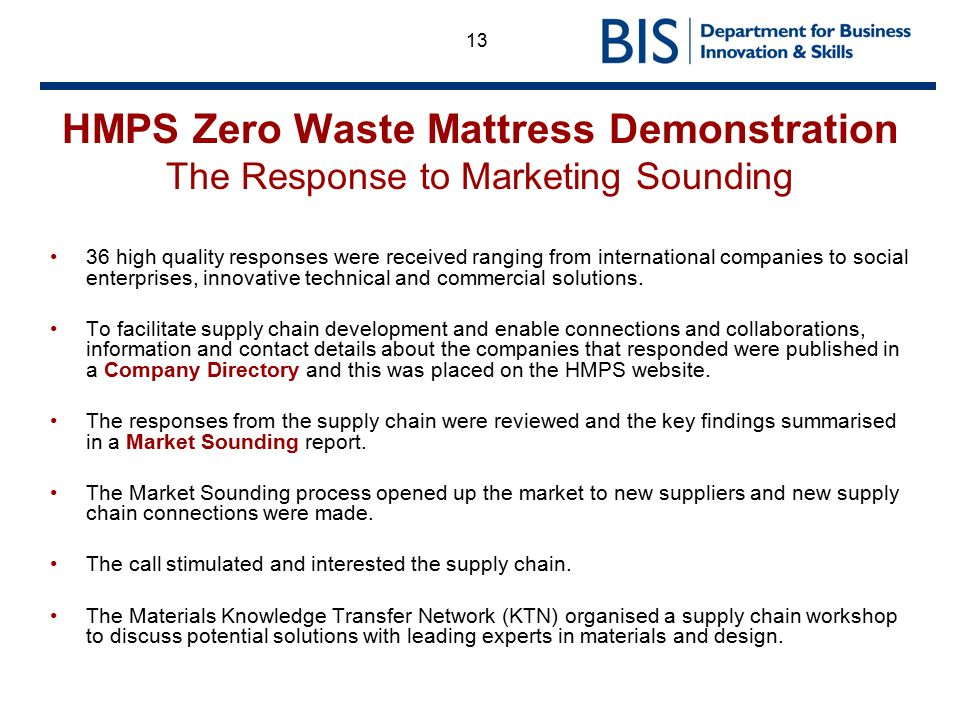 HMPS Zero Waste Mattress Demonstration The Response to Marketing Sounding