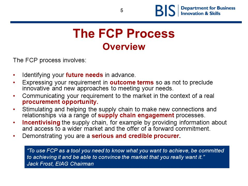 The FCP Process Overview