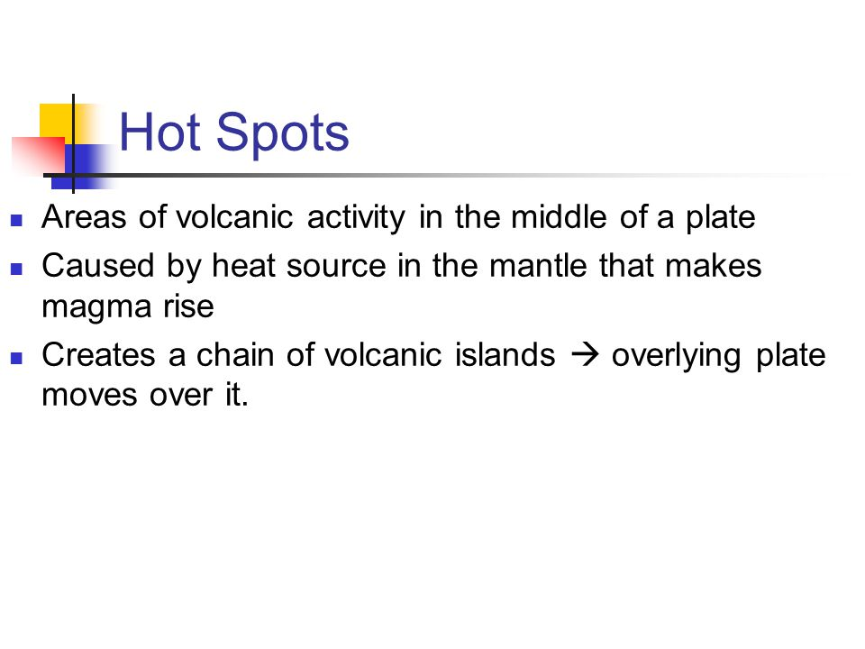 Hot Spots Areas of volcanic activity in the middle of a plate