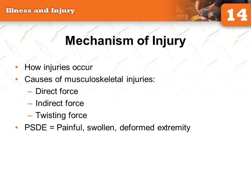 Mechanism of Injury How injuries occur