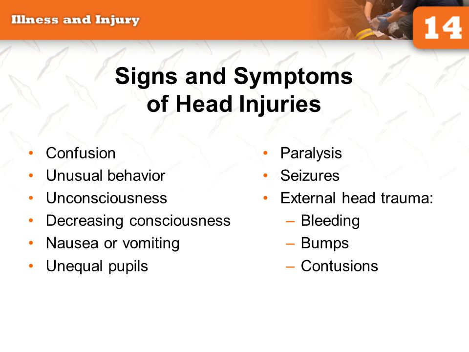 Signs and Symptoms of Head Injuries