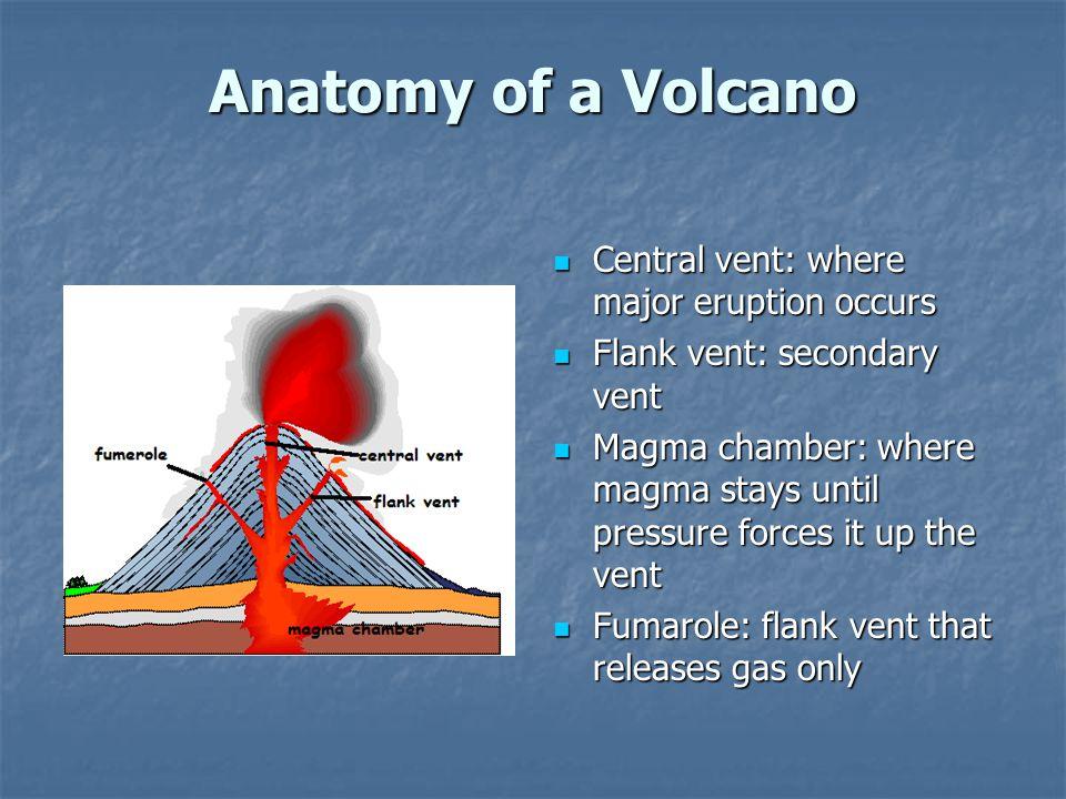 Anatomy of a Volcano Central vent: where major eruption occurs
