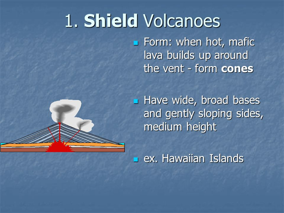 1. Shield Volcanoes Form: when hot, mafic lava builds up around the vent - form cones.