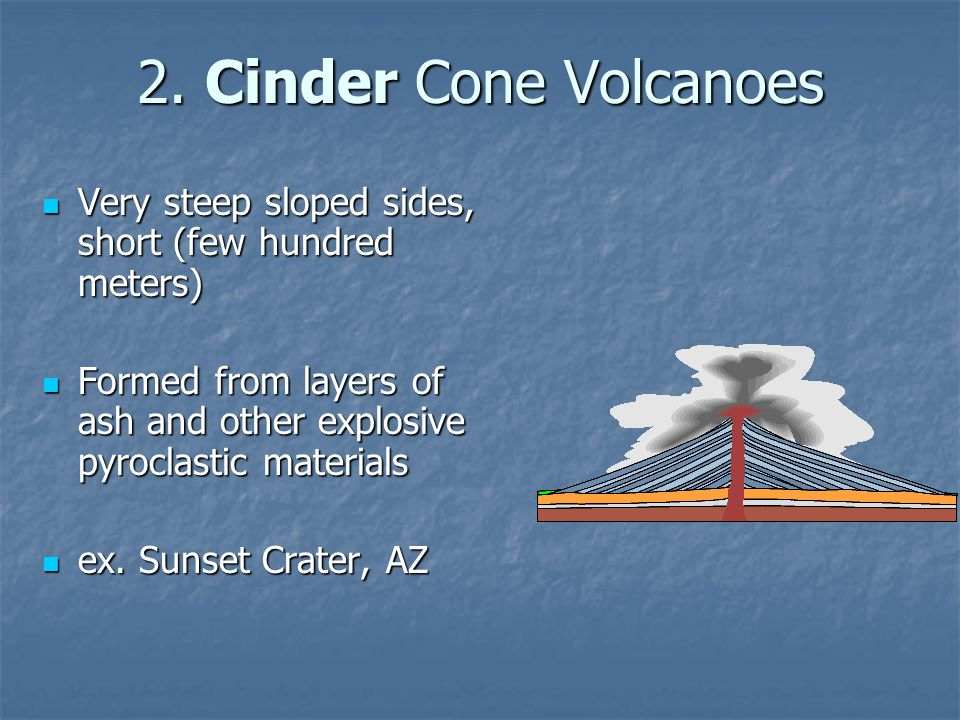 2. Cinder Cone Volcanoes Very steep sloped sides, short (few hundred meters) Formed from layers of ash and other explosive pyroclastic materials.