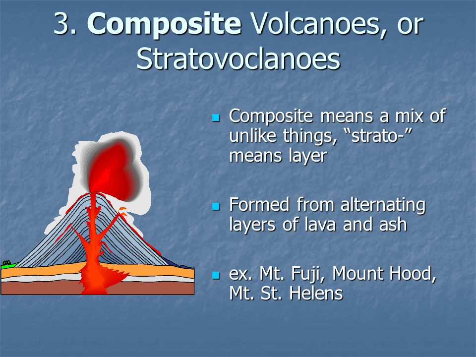 3. Composite Volcanoes, or Stratovoclanoes