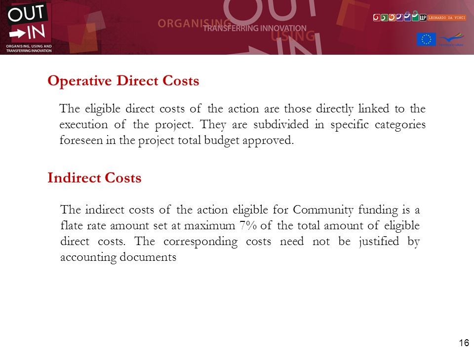 Operative Direct Costs