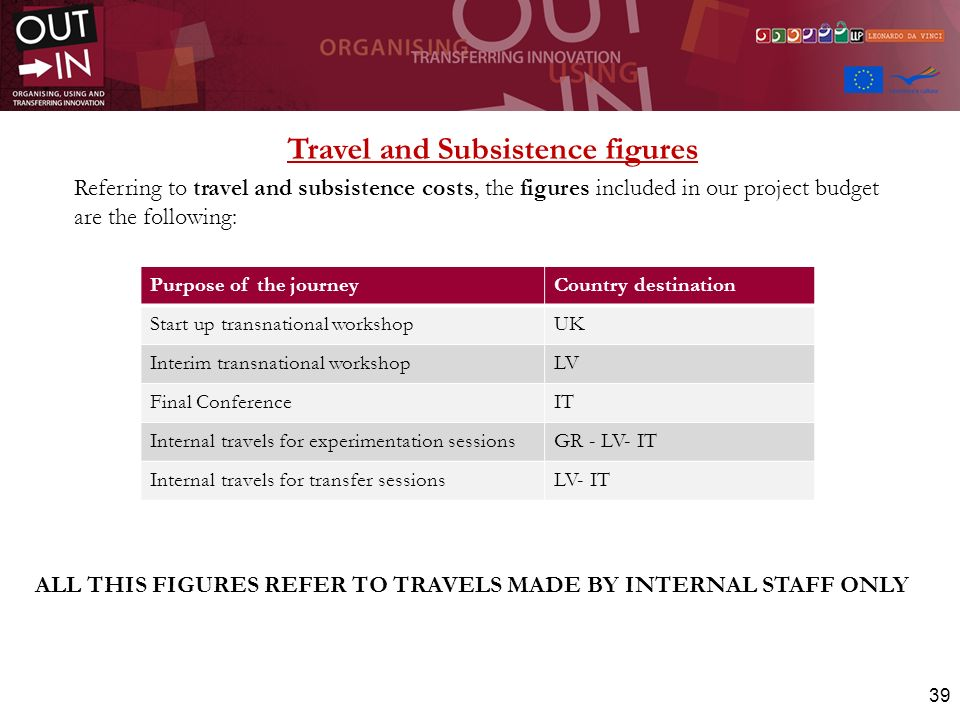 ALL THIS FIGURES REFER TO TRAVELS MADE BY INTERNAL STAFF ONLY