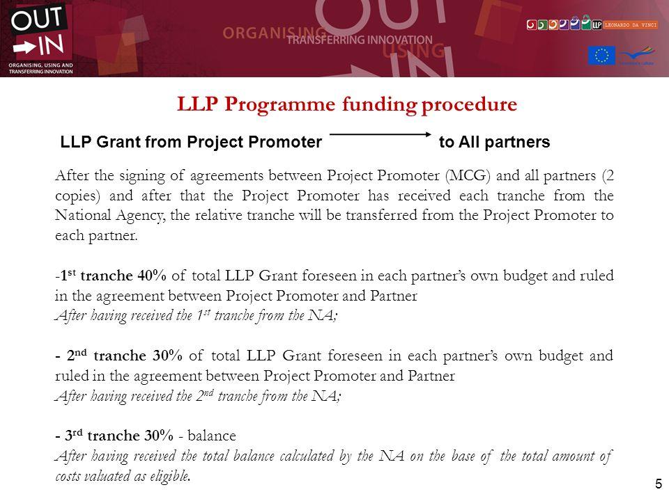 LLP Programme funding procedure