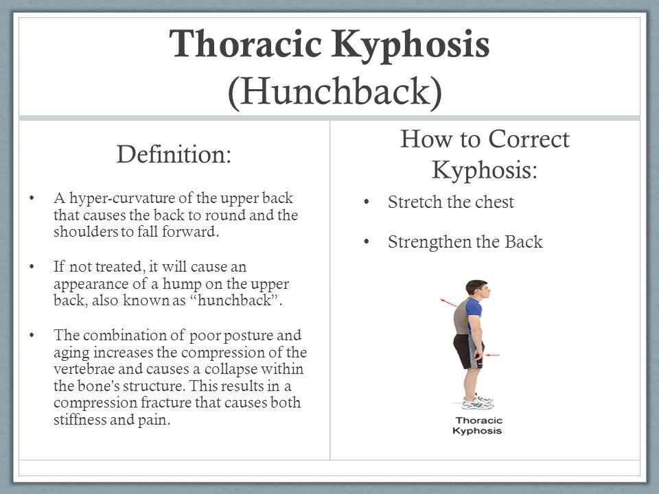 Thoracic Kyphosis (Hunchback)
