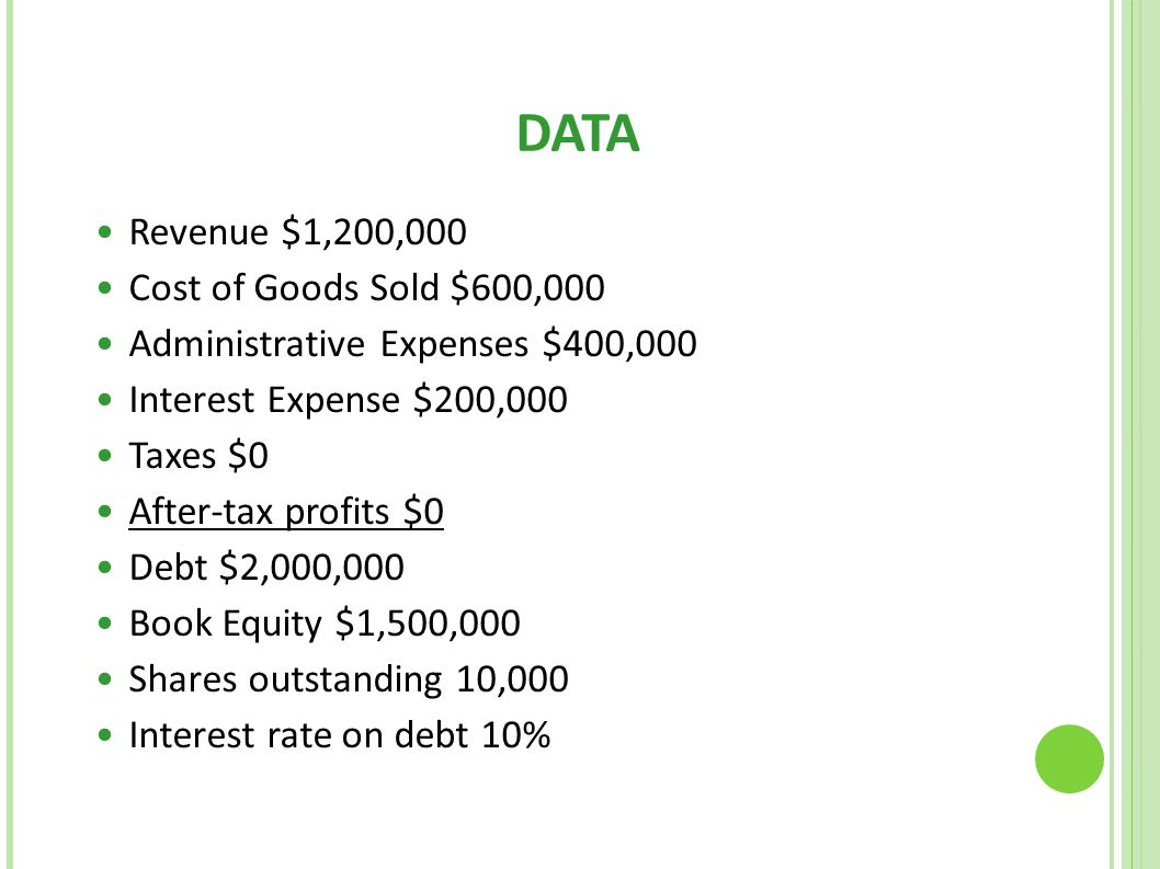 DATA Revenue $1,200,000 Cost of Goods Sold $600,000