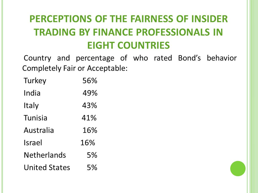 PERCEPTIONS OF THE FAIRNESS OF INSIDER TRADING BY FINANCE PROFESSIONALS IN EIGHT COUNTRIES