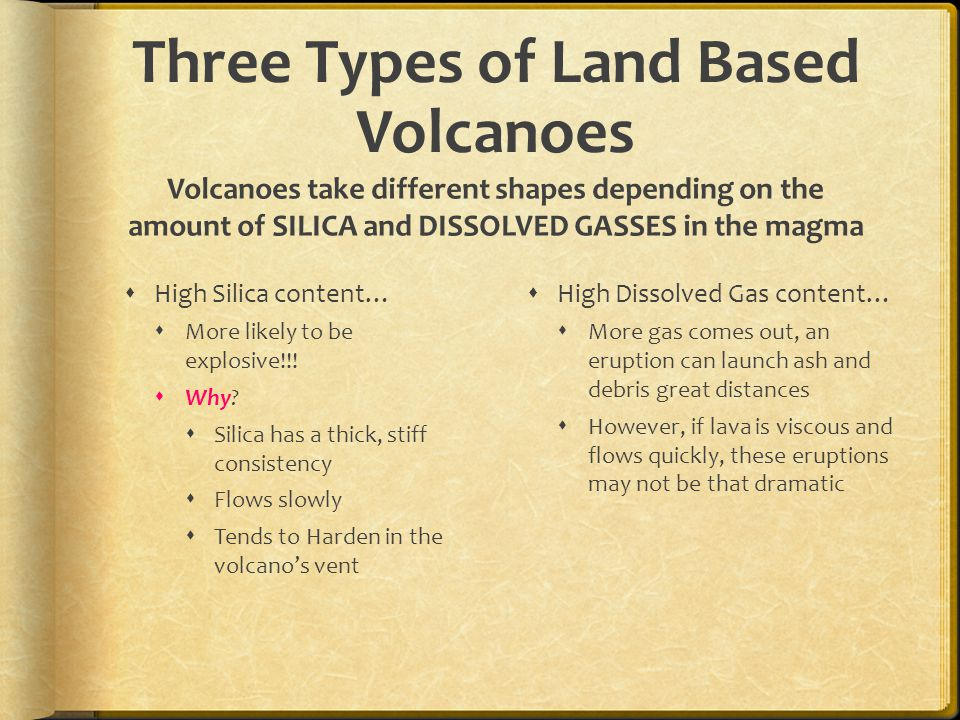 Three Types of Land Based Volcanoes