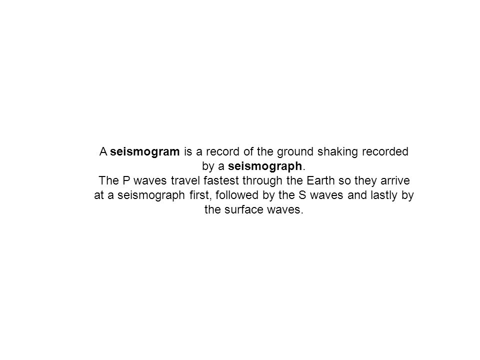 A seismogram is a record of the ground shaking recorded by a seismograph.