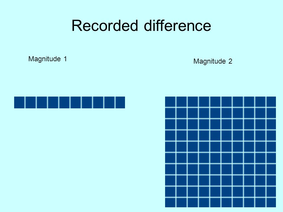 Recorded difference Magnitude 1 Magnitude 2
